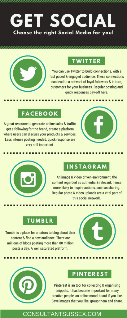 Social media infographic from White Rabbit